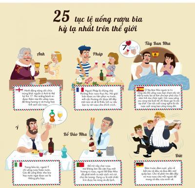 25 tục lệ uống rượu, bia khó hiểu vòng quanh thế giới