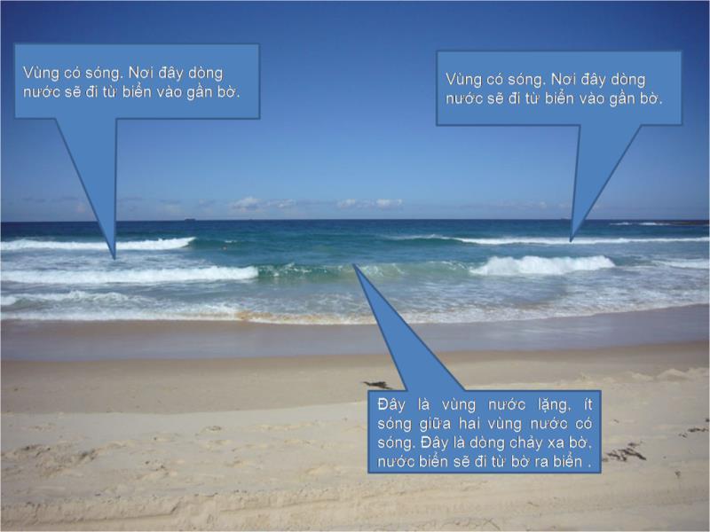 Nhận biết và đề phòng dòng chảy nguy hiểm chết người khi đi tắm biển